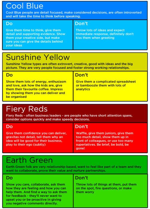 yellow personality type